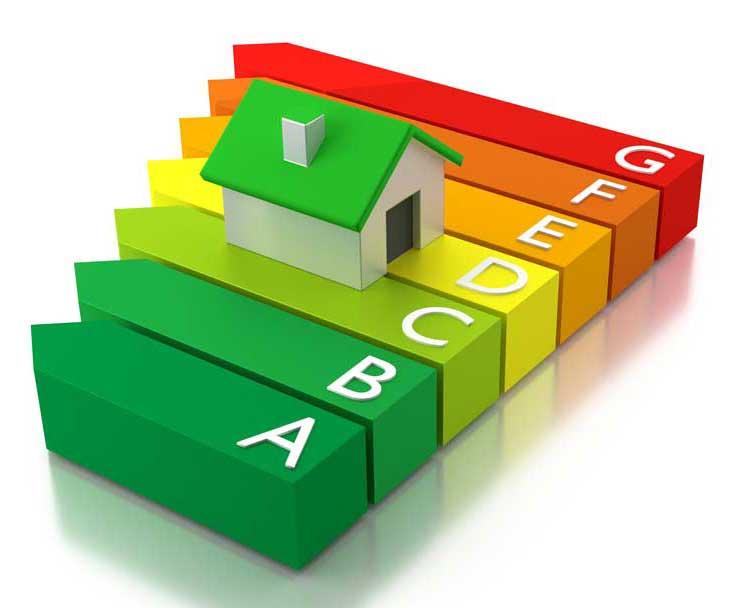 Energielabel aanvragen